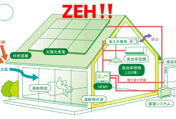 ZEHとは?(・・?