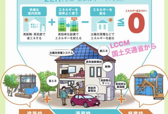 LCCM住宅をご存じですか?